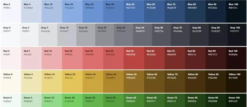 WordPress 5.7 krijgt nieuwe dashboard kleuren!